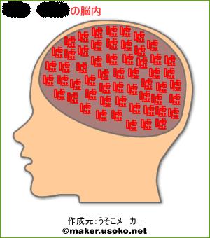 脳内メーカー_本名改行あり