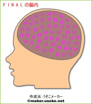 FINAL脳内メーカー2