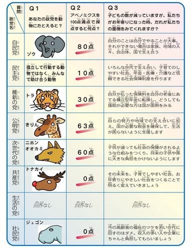 002動物
