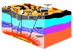 Geothermal_energy_methods.png