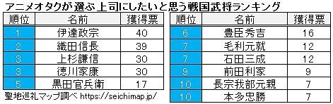sengoku1__.jpg