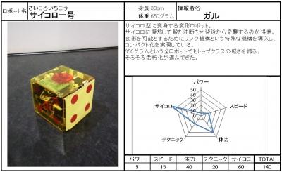 サイコロ一号紹介MFT2013