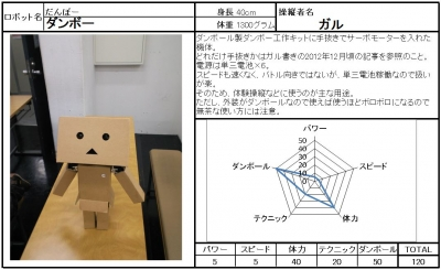 ダンボー紹介MFT2013