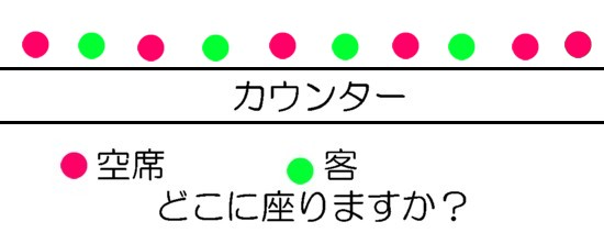 松屋理論1
