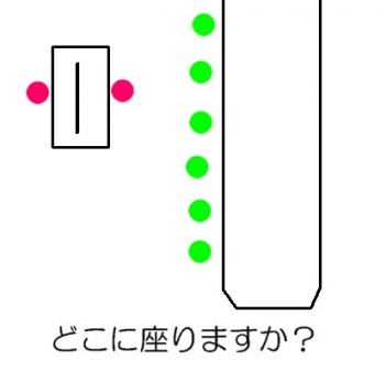 松屋理論2