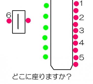 松屋理論3