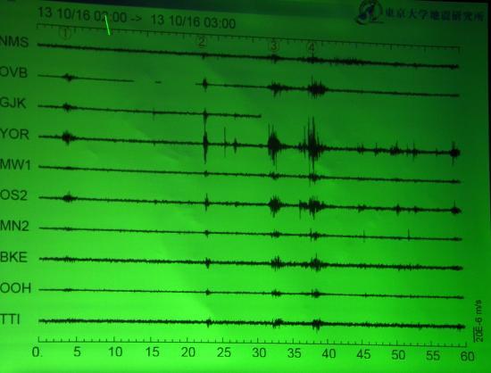 10/16 02:04 02:23 02:33 02:38頃の地震波