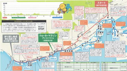 神戸マラソンコース