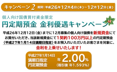 円定期預金 金利優遇キャンペーン