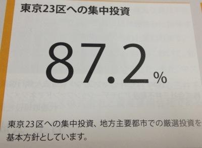 3226 東京好き