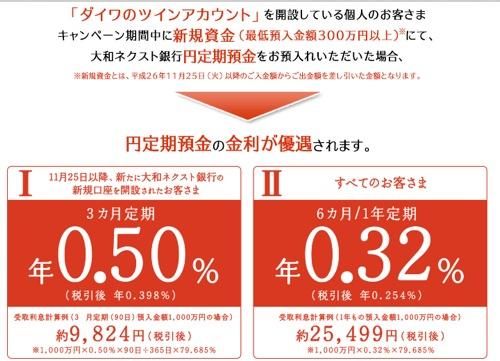 大和ネクスト銀行 2種類の金利
