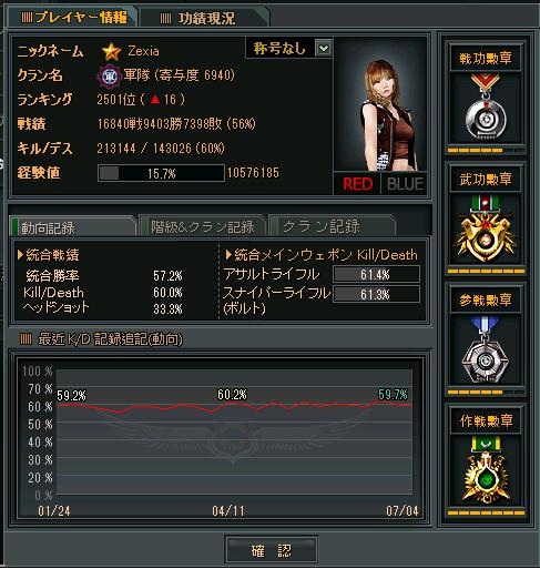 710 詳細