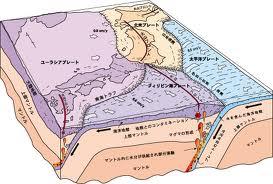 日本周辺プレート1