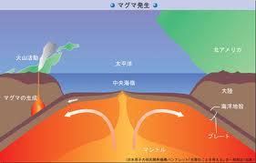 火山活動1