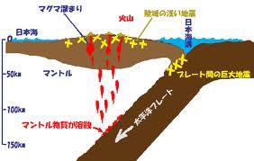 火山活動4