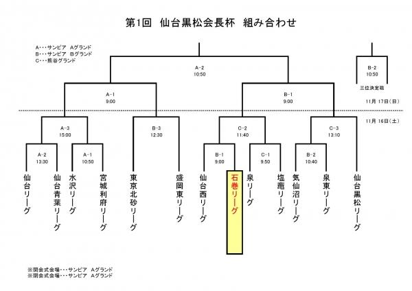 仙台黒松リーグ会長杯組み合わせ表0001
