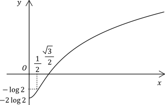 jikei_2014_math_a2_3.png