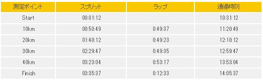福知山公式ラップ