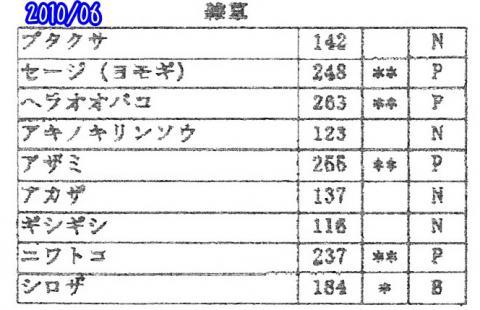 20100601雑草