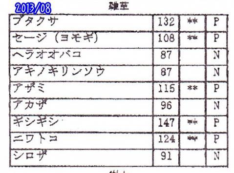 20130823雑草