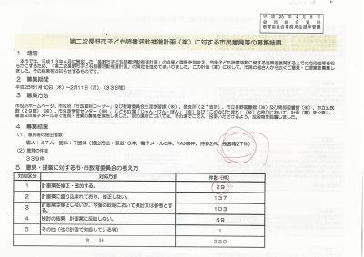 第二次長野市子ども読書活動推進計画(案)1