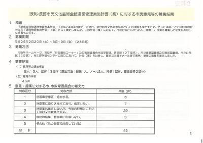 (仮称)長野市民文化芸術会館運営管理実施池各(案)1