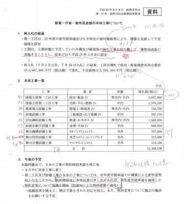 総務委員会資料新第一庁舎・市民会館工事契約について