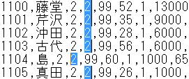 雷神7世界系改造02-21