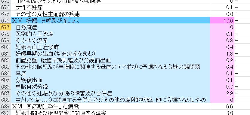 toukei_ninshin_201309.jpg