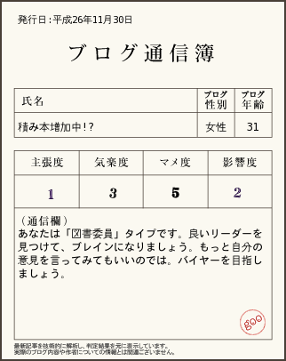 141131 ブログ通信簿