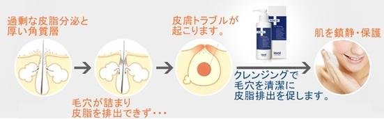 【アイソイ】アクニDrクレンジング
