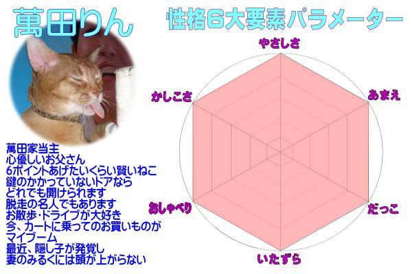 #44萬田パラメーター(1)