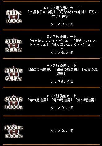 魔道杯 11月 総合 1