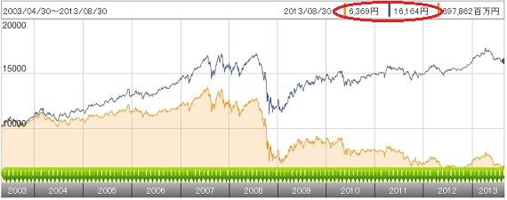短期豪ドル債オープン(毎月分配型)01