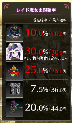 2013/07/20 確率表