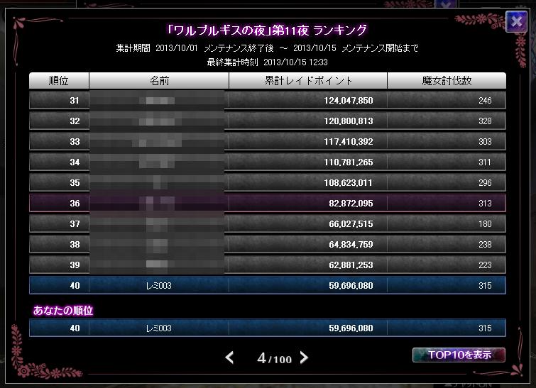 2013/10/15 第11夜ワールドローズ順位 31位~40位