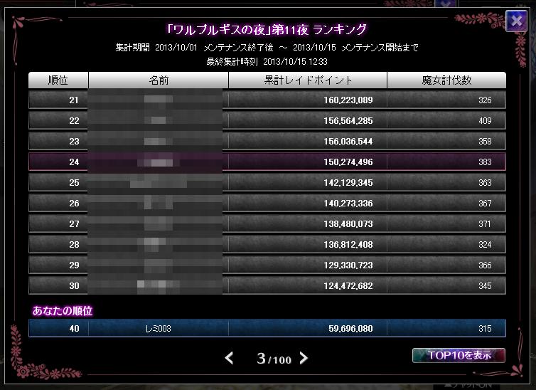 2013/10/15 第11夜ワールドローズ順位 21位~30位