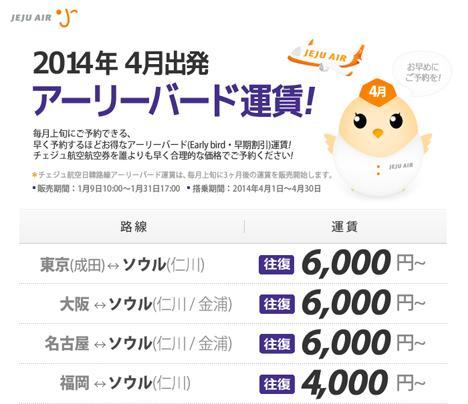 成田〜ソウル往復6,000円〜、福岡〜ソウル往復4,000円~、チェジュ航空2014年4月搭乗分のアーリーバード運賃!