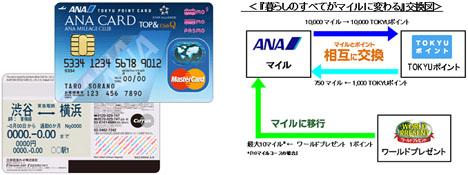 ついにANAに誕生!暮らしのすべてが、マイルに変わる!JAL人気ナンバーワンカードがANAカードに!ANA TOP&ClubQ PASMO マスターカード!