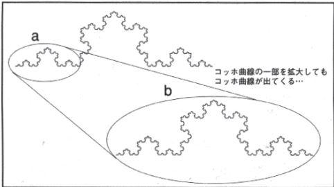 フラクタル図形