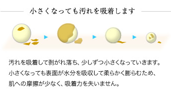 cleansing_detail_img03_02.png