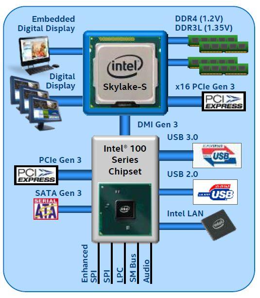 元バイヤーのBlog beta Intel 次...