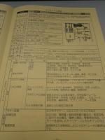 CADオペレーターデザイン科