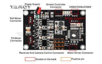 TL68A00 Control Board