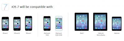 iOS対応機種