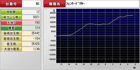 20130727_ファンキードクター