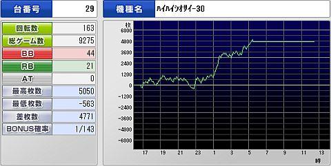 20130908_ハイシオ