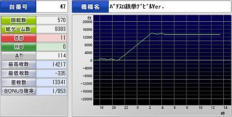 20130913_鉄拳デビル