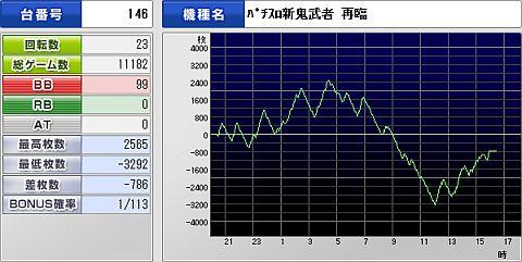 20131102_新鬼武者再臨2
