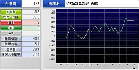 20131103_新鬼武者再臨